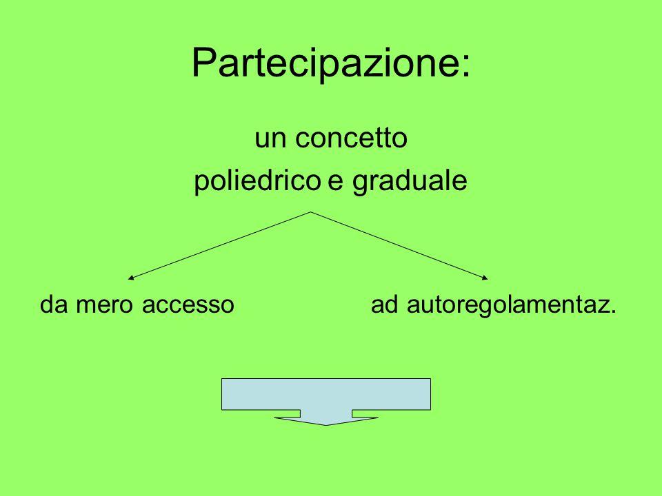 Partecipazione: un concetto poliedrico e graduale da mero accessoad autoregolamentaz.