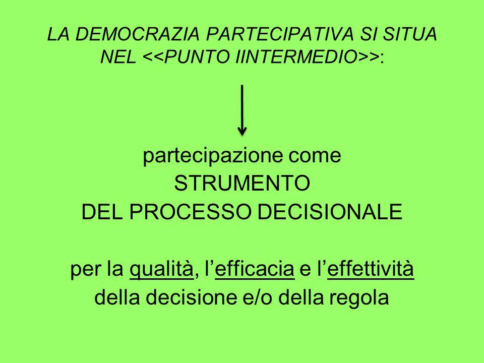LA DEMOCRAZIA PARTECIPATIVA SI SITUA NEL >: partecipazione come STRUMENTO DEL PROCESSO DECISIONALE per la qualità, l'efficacia e l'effettività della decisione e/o della regola