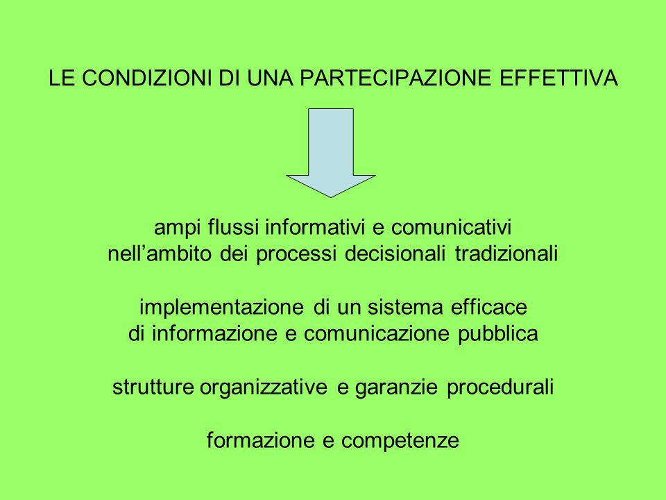 LE CONDIZIONI DI UNA PARTECIPAZIONE EFFETTIVA ampi flussi informativi e comunicativi nell'ambito dei processi decisionali tradizionali implementazione di un sistema efficace di informazione e comunicazione pubblica strutture organizzative e garanzie procedurali formazione e competenze