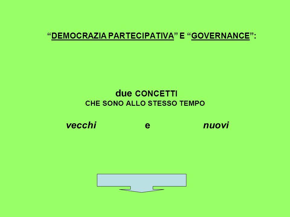 CONTENITORE DI GOVERNMENT (stessa radice etimologica) GOVERNANCE: PROSPETTIVA NUOVA SU VECCHI PROBLEMI DIRITTO DI PARTECIPAZIONE PERMANENTE ALLA GESTIONE DELLA COSA PUBBLICA (ESPRESSIONE DEL PRINCIPIO DI SOVRANITA' POPOLARE EX ART.