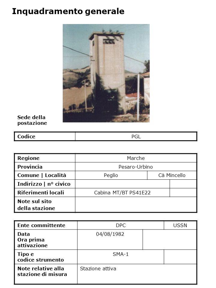 Sede della postazione CodicePGL Ente committenteDPCUSSN Data Ora prima attivazione 04/08/1982 Tipo e codice strumento SMA-1 Note relative alla stazion