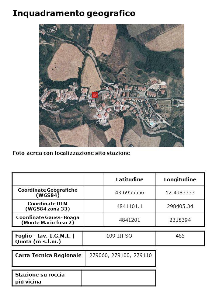 Foto aerea con localizzazione sito stazione Foglio - tav. I.G.M.I. | Quota (m s.l.m.) 109 III SO465 Inquadramento geografico LatitudineLongitudine Coo