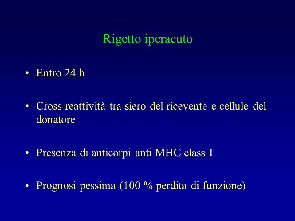 Rigetto iperacuto Entro 24 h Cross-reattività tra siero del ricevente e cellule del donatore Presenza di anticorpi anti MHC class I Prognosi pessima (