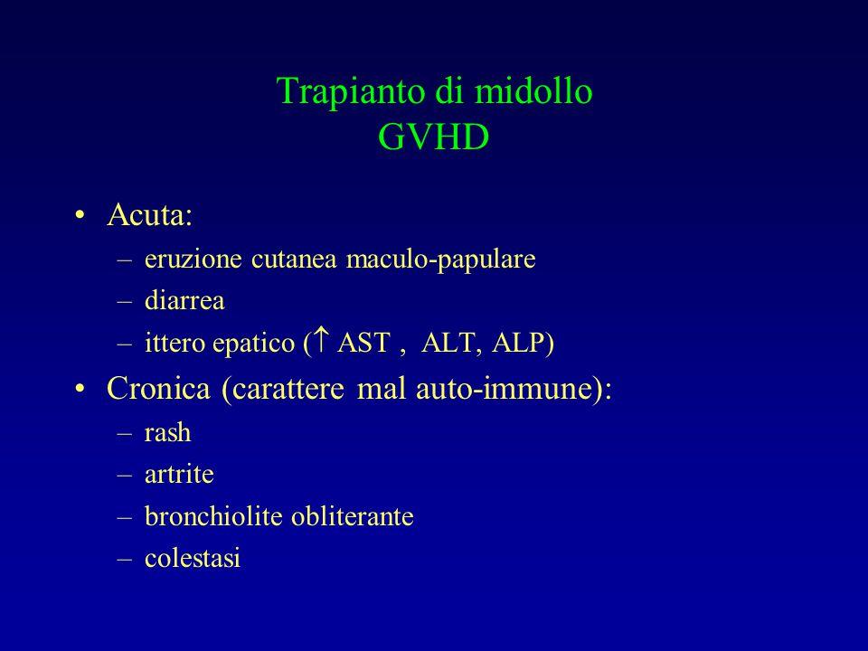 Trapianto di midollo GVHD Acuta: –eruzione cutanea maculo-papulare –diarrea –ittero epatico (  AST, ALT, ALP) Cronica (carattere mal auto-immune): –r