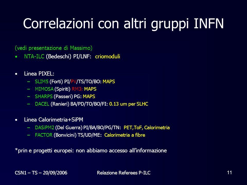 CSN1 – TS – 20/09/2006Relazione Referees P-ILC 11 Correlazioni con altri gruppi INFN (vedi presentazione di Massimo) NTA-ILC (Bedeschi) PI/LNF: criomo