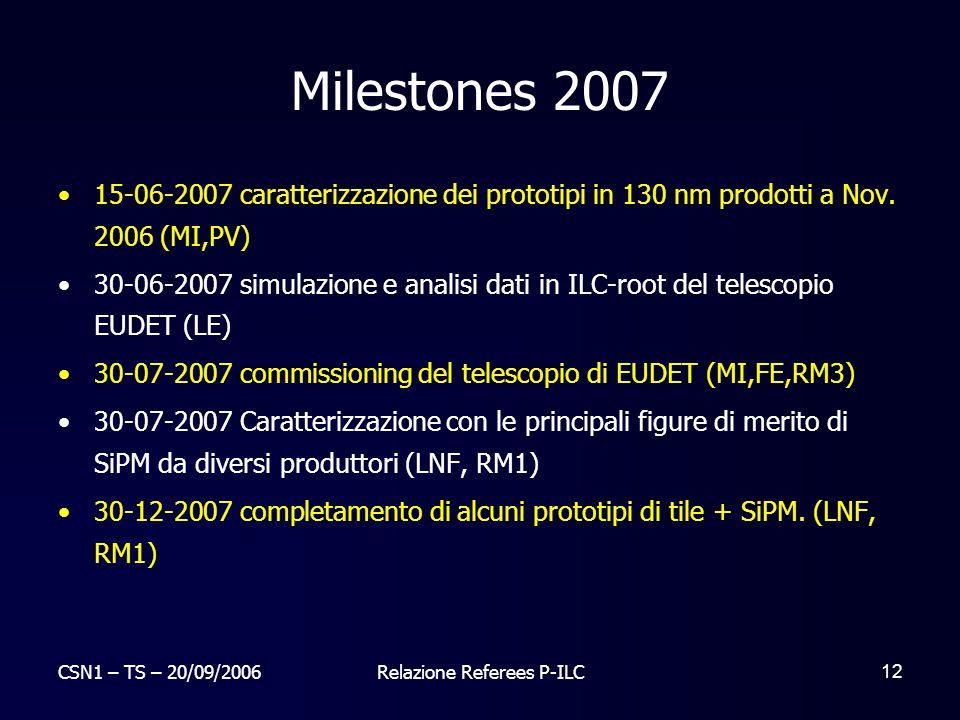 CSN1 – TS – 20/09/2006Relazione Referees P-ILC 12 Milestones 2007 15-06-2007 caratterizzazione dei prototipi in 130 nm prodotti a Nov. 2006 (MI,PV) 30