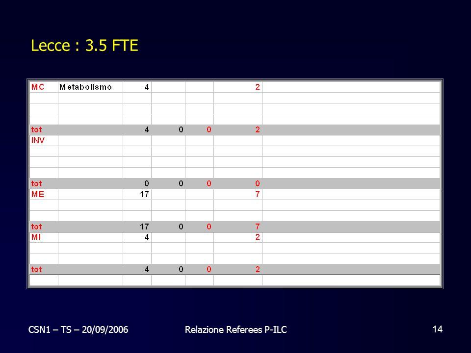 CSN1 – TS – 20/09/2006Relazione Referees P-ILC 14 Lecce : 3.5 FTE