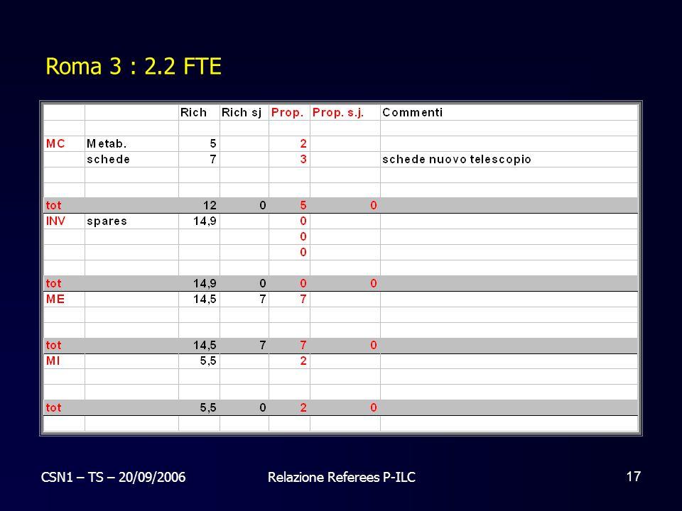 CSN1 – TS – 20/09/2006Relazione Referees P-ILC 17 Roma 3 : 2.2 FTE