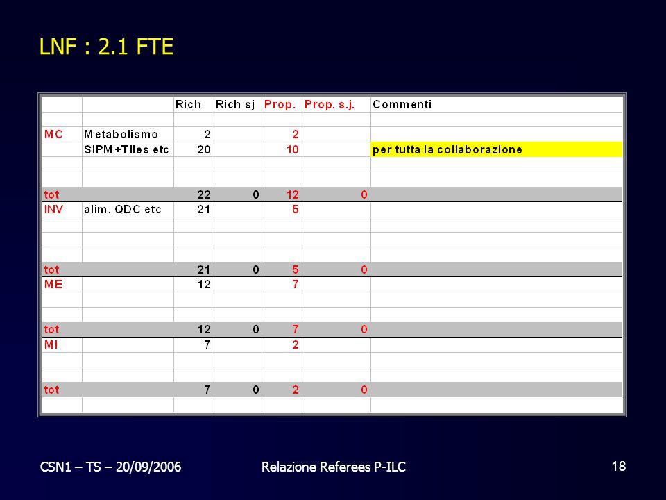 CSN1 – TS – 20/09/2006Relazione Referees P-ILC 18 LNF : 2.1 FTE