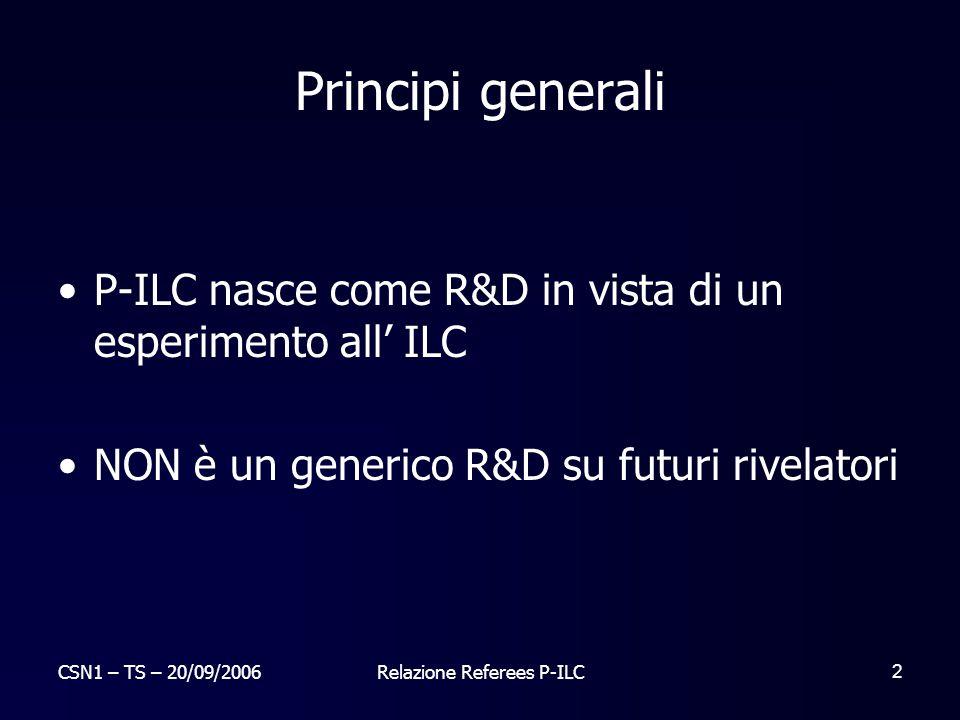 CSN1 – TS – 20/09/2006Relazione Referees P-ILC 3 Evoluzione del'iniziativa per il 2007 Convergere su un numero ristretto di attivita' R&D sui rivelatori ben definite, inquadrate nella cornice generale del progetto ILC e indipendenti dal particolare concept .
