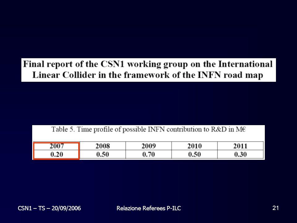 CSN1 – TS – 20/09/2006Relazione Referees P-ILC 21