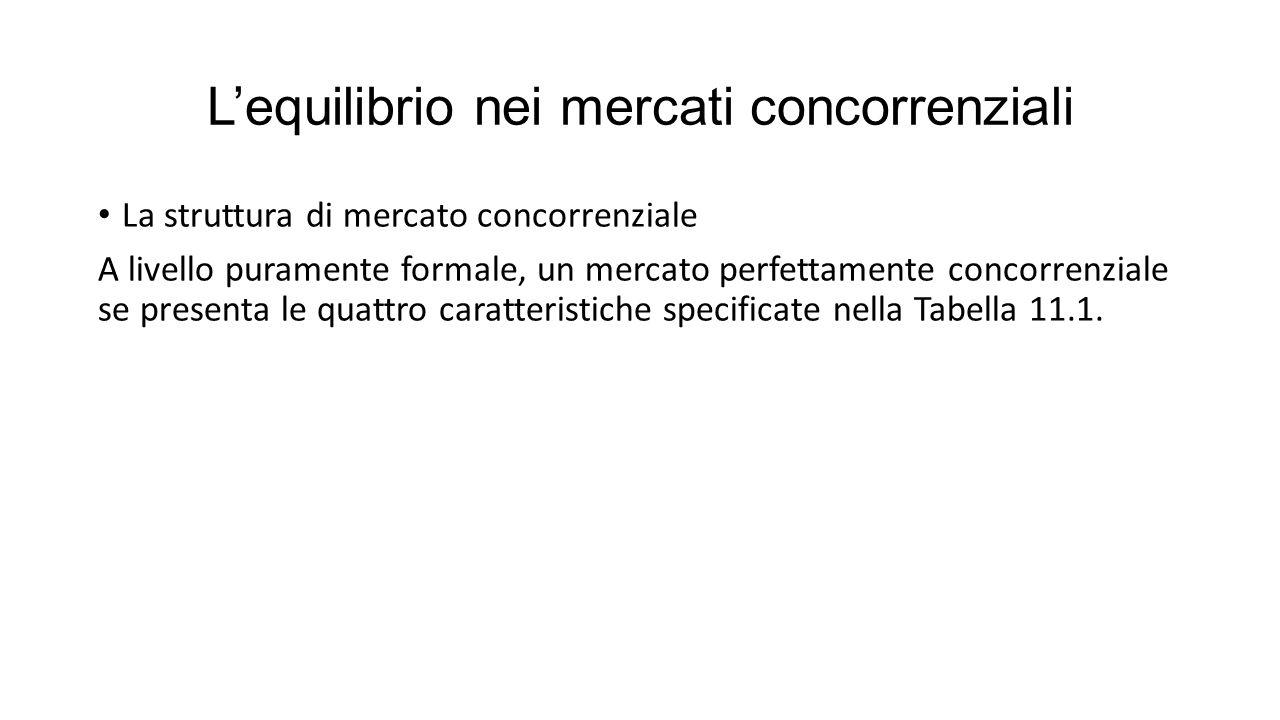 L'equilibrio nei mercati concorrenziali La struttura di mercato concorrenziale A livello puramente formale, un mercato perfettamente concorrenziale se presenta le quattro caratteristiche specificate nella Tabella 11.1.