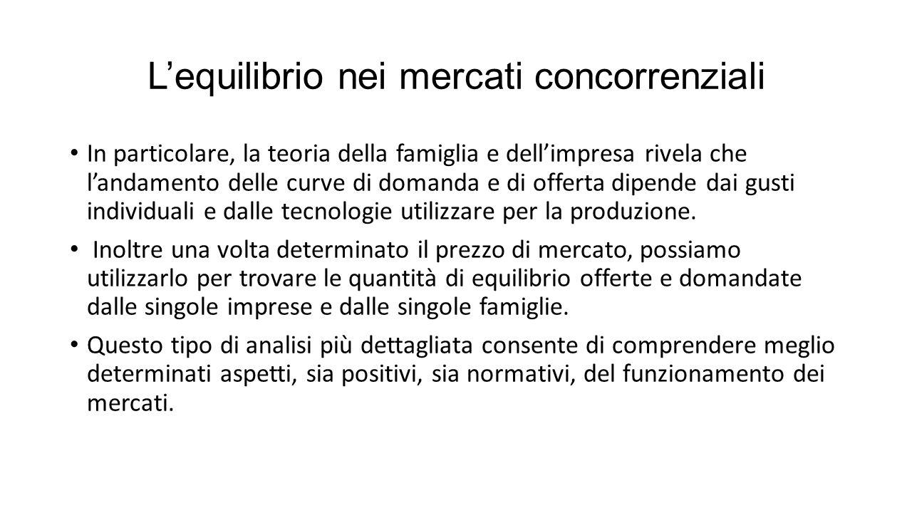 L'equilibrio nei mercati concorrenziali Questo modello completo dell'equilibrio, sia a livello di mercato sia a livello individuale, è noto come modello della concorrenza perfetta.