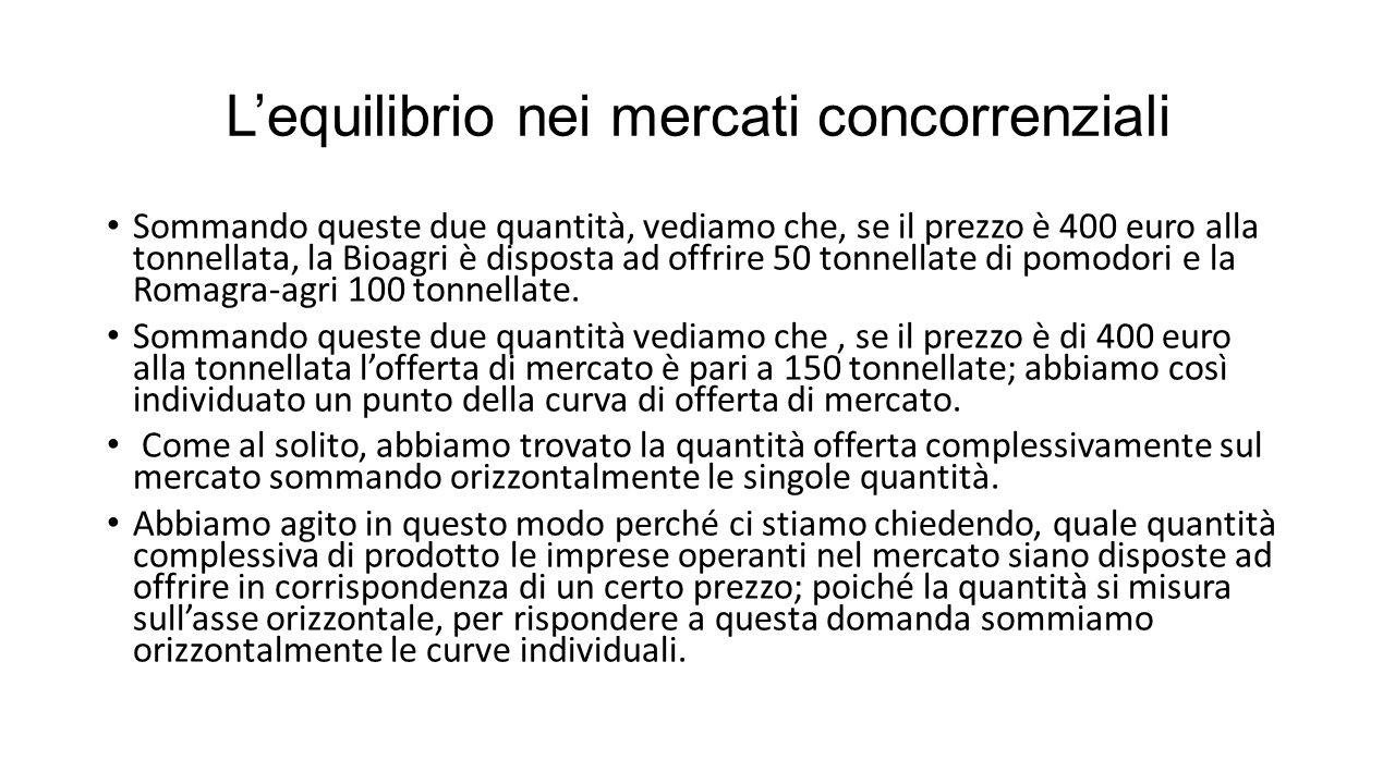 L'equilibrio nei mercati concorrenziali Sommando queste due quantità, vediamo che, se il prezzo è 400 euro alla tonnellata, la Bioagri è disposta ad offrire 50 tonnellate di pomodori e la Romagra-agri 100 tonnellate.