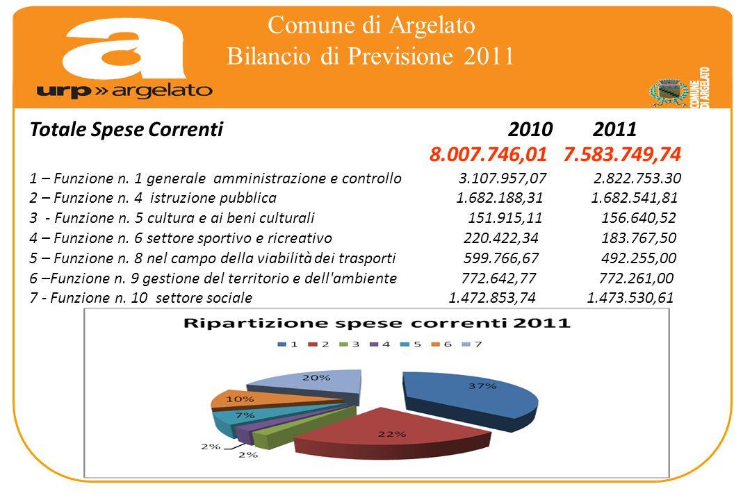 Comune di Argelato Bilancio di Previsione 2011 Totale Spese Correnti 2010 2011 8.007.746,01 7.583.749,74 1 – Funzione n.