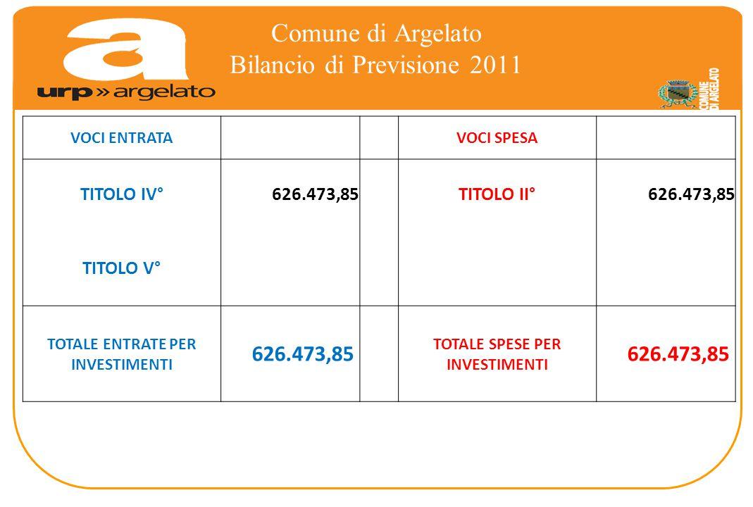 Comune di Argelato Bilancio di Previsione 2011 VOCI ENTRATA VOCI SPESA TITOLO IV° 626.473,85 TITOLO II° 626.473,85 TITOLO V° TOTALE ENTRATE PER INVESTIMENTI 626.473,85 TOTALE SPESE PER INVESTIMENTI 626.473,85