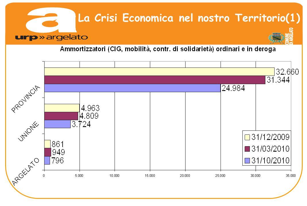 La Crisi Economica nel nostro Territorio(1)