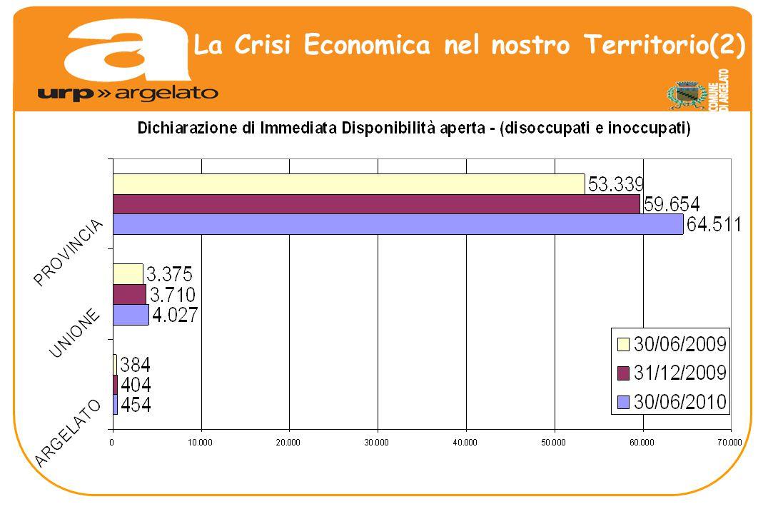 La Crisi Economica nel nostro Territorio(2)