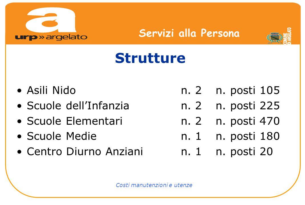 Strutture Asili Nidon. 2 n. posti 105 Scuole dell'Infanzian.