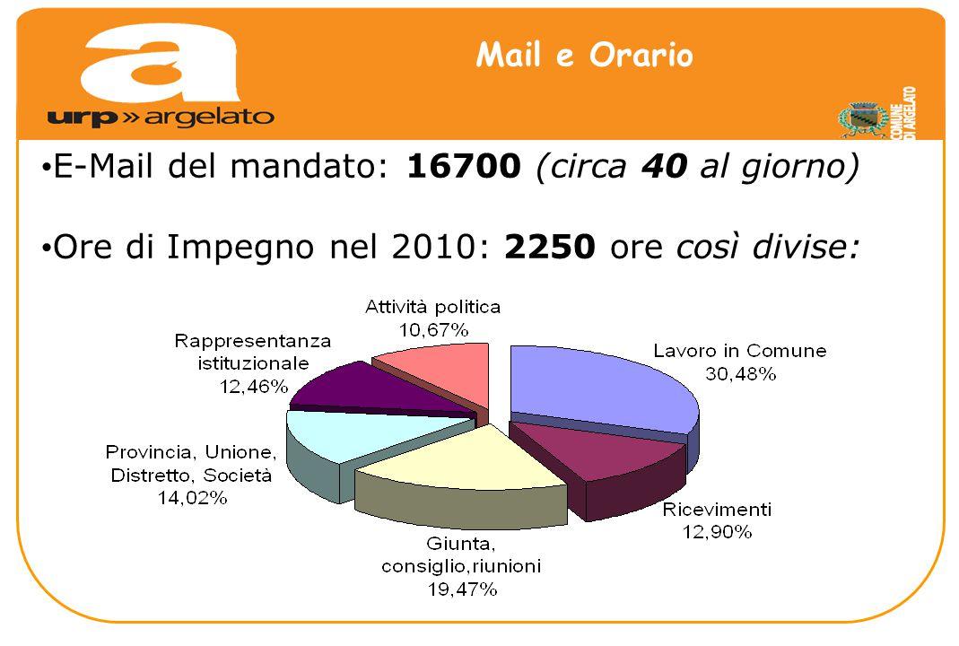 E-Mail del mandato: 16700 (circa 40 al giorno) Ore di Impegno nel 2010: 2250 ore così divise: Mail e Orario