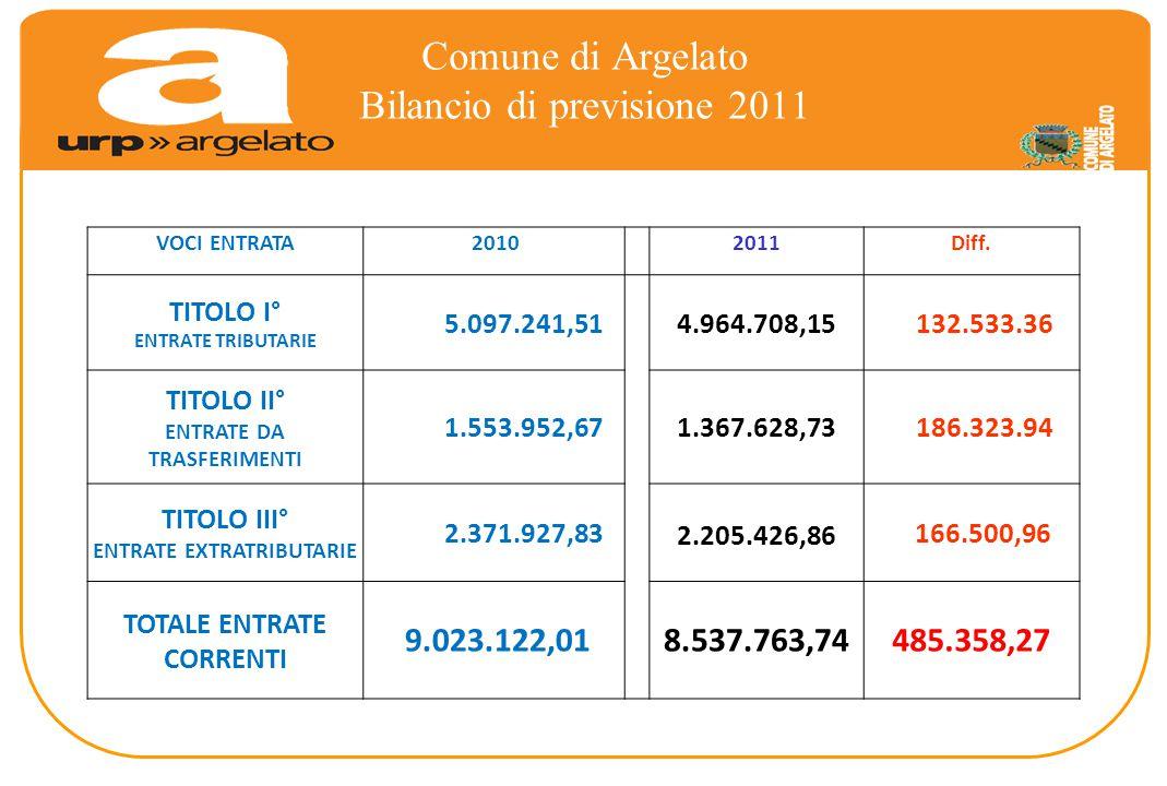 Comune di Argelato Bilancio di previsione 2011 VOCI ENTRATA 2010 2011Diff.