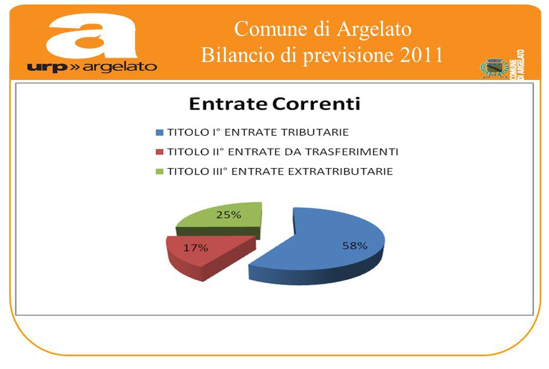 Comune di Argelato Bilancio di previsione 2011