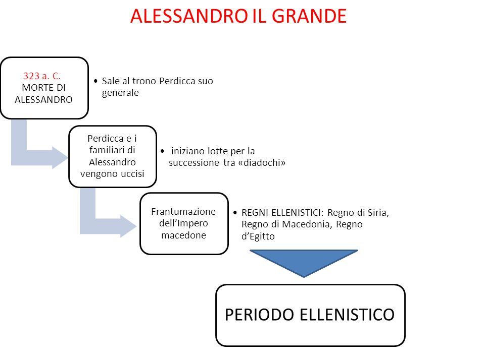 ALESSANDRO IL GRANDE 323 a.