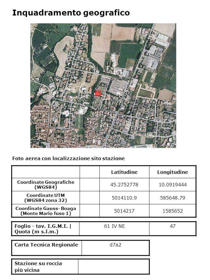 Inquadramento geologico Estratto da Progetto Cartografia Geoambientale – basi ambientali della pianura - Regione Lombardia ver.