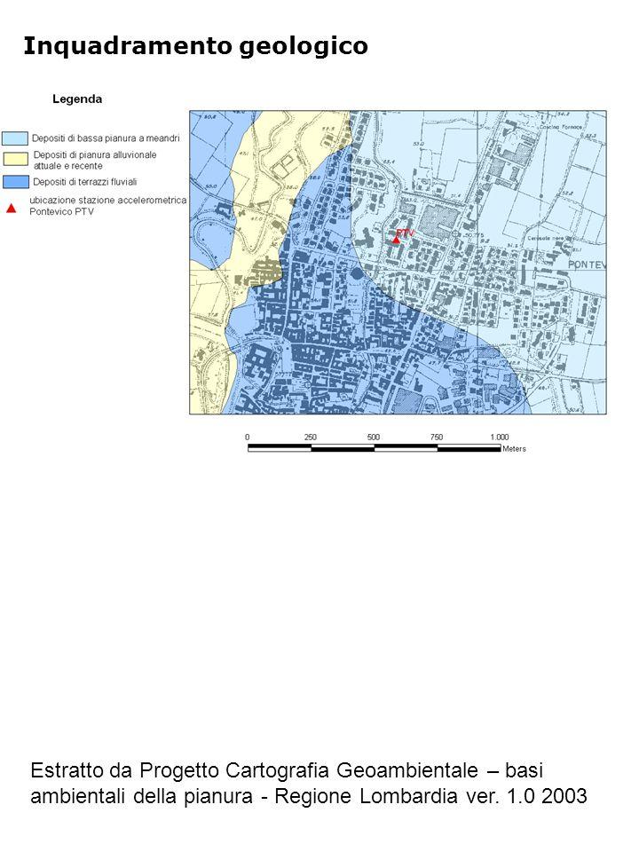 Riferimenti Geologia Estratto da Progetto Cartografia Geoambientale – basi ambientali della pianura - Regione Lombardia ver.