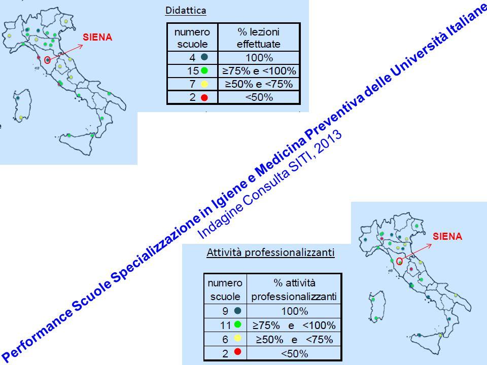 Performance Scuole Specializzazione in Igiene e Medicina Preventiva delle Università Italiane Indagine Consulta SITI, 2013 SIENA o o