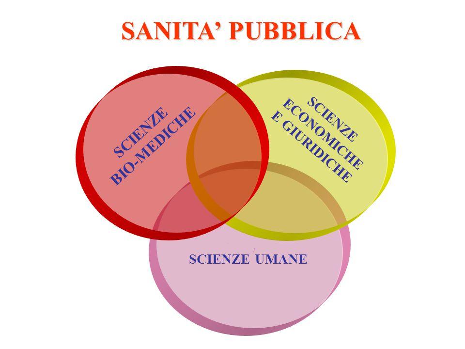 SANITA' PUBBLICA SCIENZE UMANE SCIENZE ECONOMICHE E GIURIDICHE SCIENZE BIO-MEDICHE