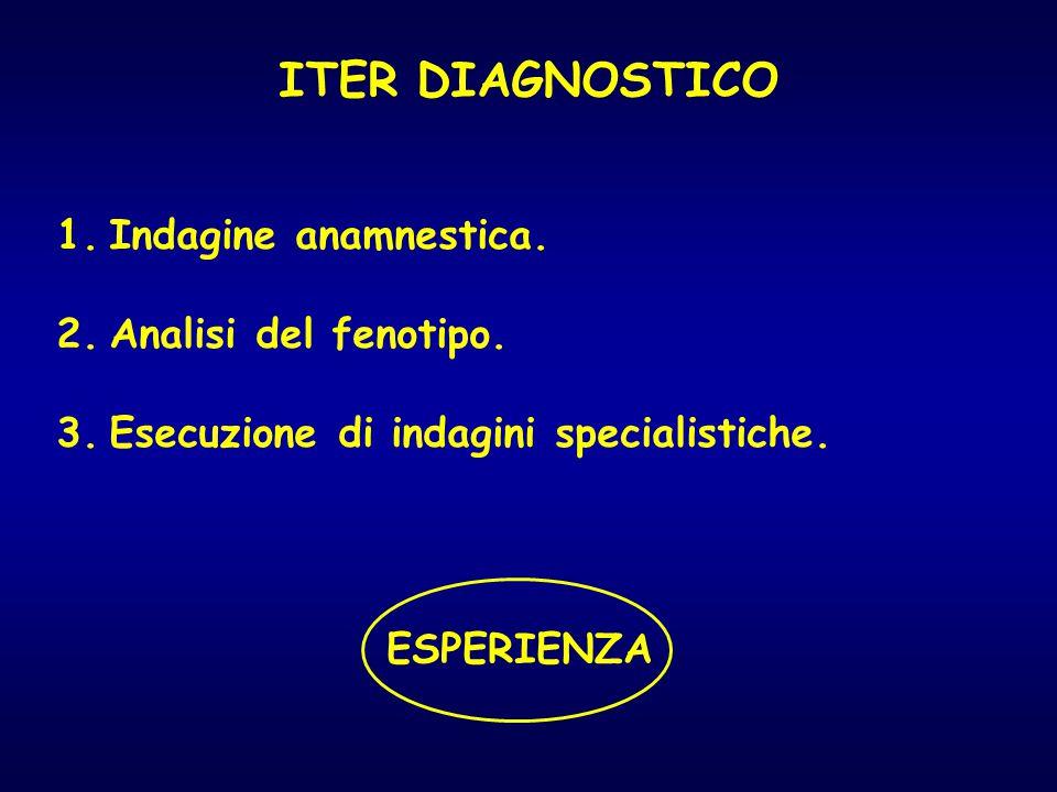 ITER DIAGNOSTICO 1.Indagine anamnestica. 2.Analisi del fenotipo. 3.Esecuzione di indagini specialistiche. ESPERIENZA