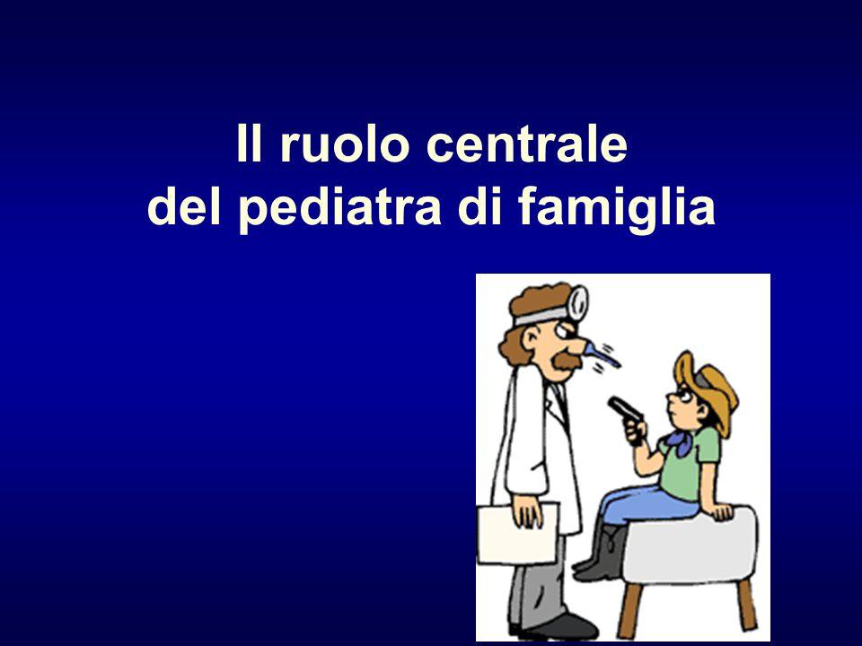 Il ruolo centrale del pediatra di famiglia