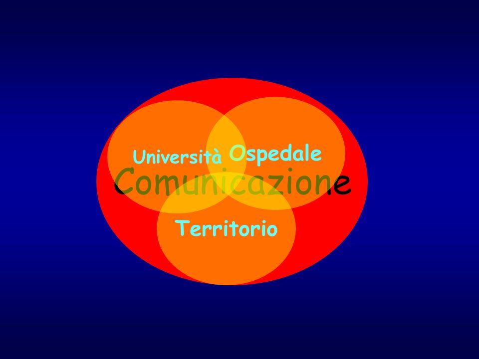Comunicazione Ospedale Territorio Università