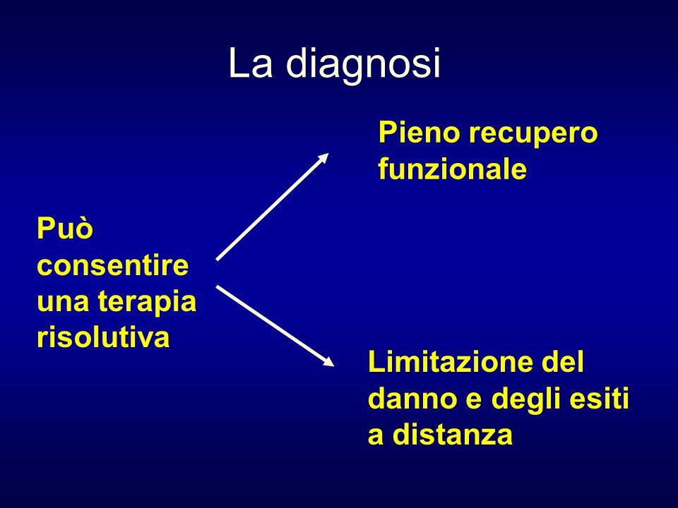 La diagnosi Può consentire una terapia risolutiva Pieno recupero funzionale Limitazione del danno e degli esiti a distanza