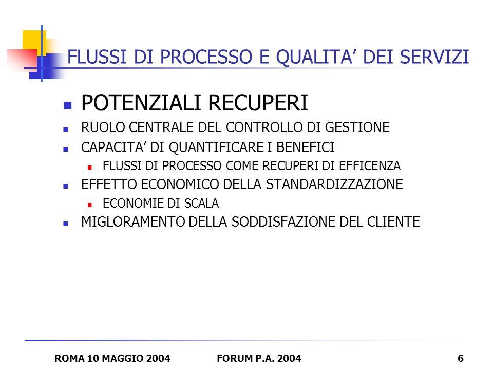 ROMA 10 MAGGIO 2004FORUM P.A.