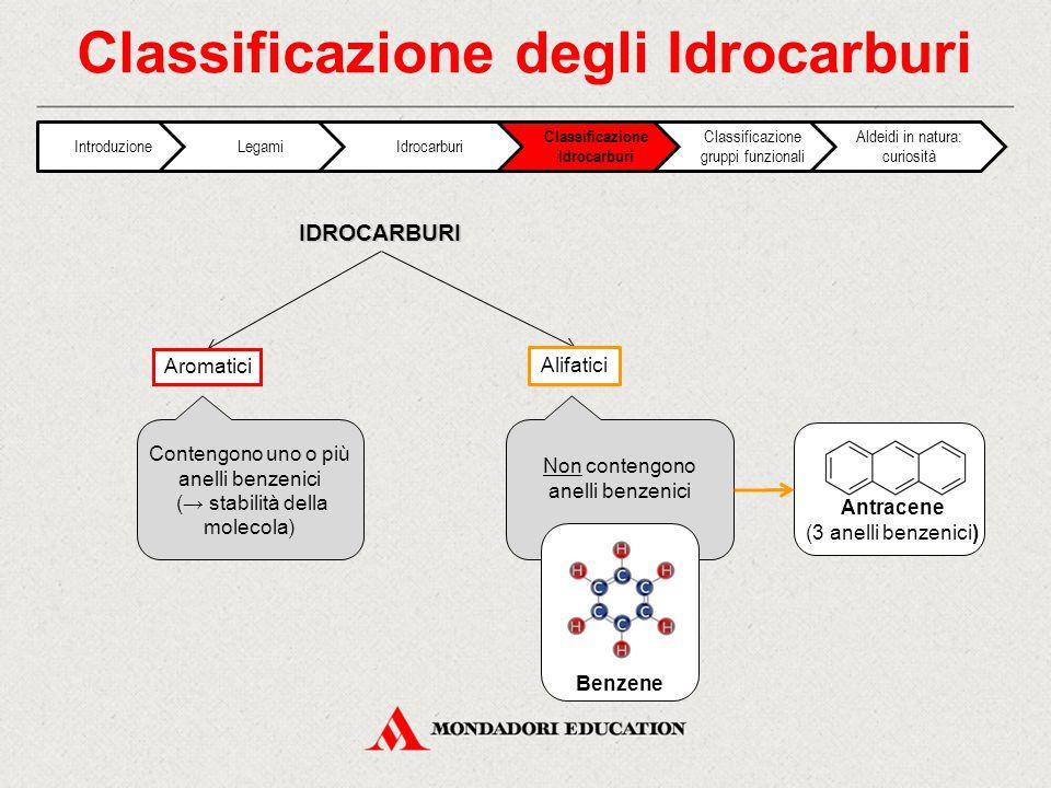 Classificazione degli Idrocarburi Aromatici Alifatici IDROCARBURI Contengono uno o più anelli benzenici (→ stabilità della molecola) Non contengono anelli benzenici Benzene Antracene (3 anelli benzenici) IntroduzioneLegamiIdrocarburi Classificazione Idrocarburi Classificazione gruppi funzionali Aldeidi in natura: curiosità