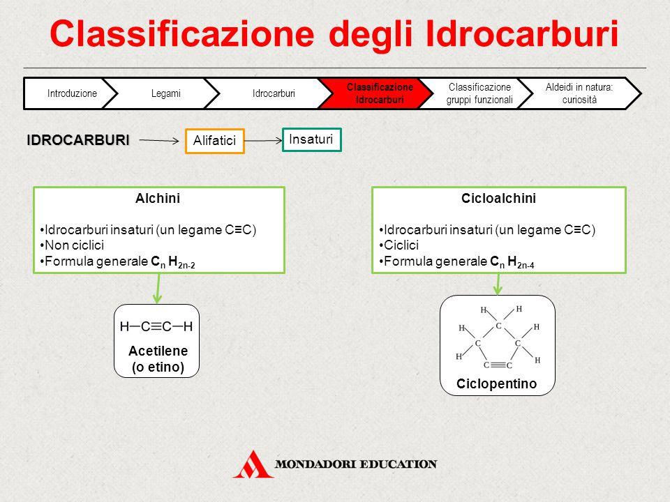 Classificazione degli Idrocarburi Alifatici IDROCARBURI Insaturi Alchini Idrocarburi insaturi (un legame C≡C) Non ciclici Formula generale C n H 2n-2