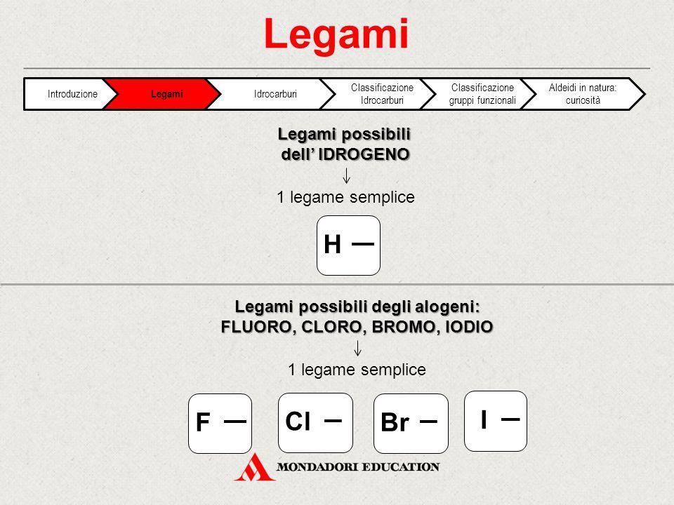 Classificazione in base ai gruppi funzionali Gruppo funzionaleFormula generaleClasseEsempio Gruppo ossidrilico ALCOLI Metanolo Gruppo ossidrilico FENOLI Fenolo Gruppo carbonilico ALDEIDI Proprionaldeide OH COMPOSTI ORGANICI Idrocarburo alifatico ─R Idrocarburo aromatico ─Ar Gruppo funzionale o OH R CH 3 OH Ar OH benzene C H O C H O R C H O CH 3 CH 2 R = l'idrocarburo può essere sia aromatico sia alifatico e in alcuni casi può essere sostituito da un H IntroduzioneLegamiIdrocarburi Classificazione Idrocarburi Classificazione gruppi funzionali Aldeidi in natura: curiosità