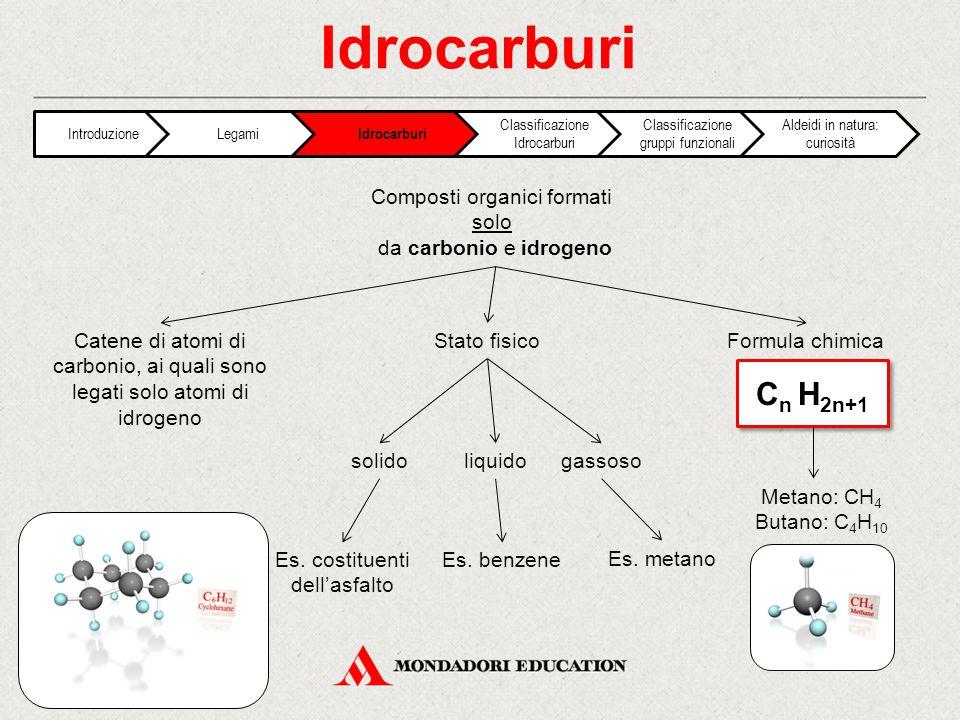 Idrocarburi Catene di atomi di carbonio, ai quali sono legati solo atomi di idrogeno Stato fisicoFormula chimica Composti organici formati solo da carbonio e idrogeno solidoliquidogassoso Es.