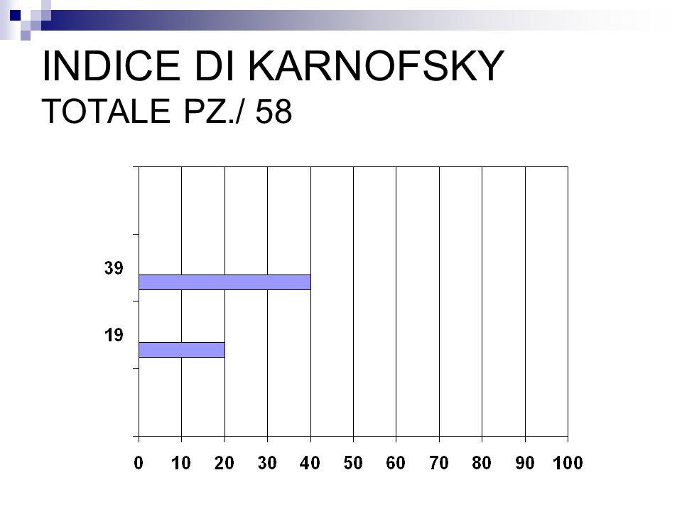 INDICE DI KARNOFSKY TOTALE PZ./ 58