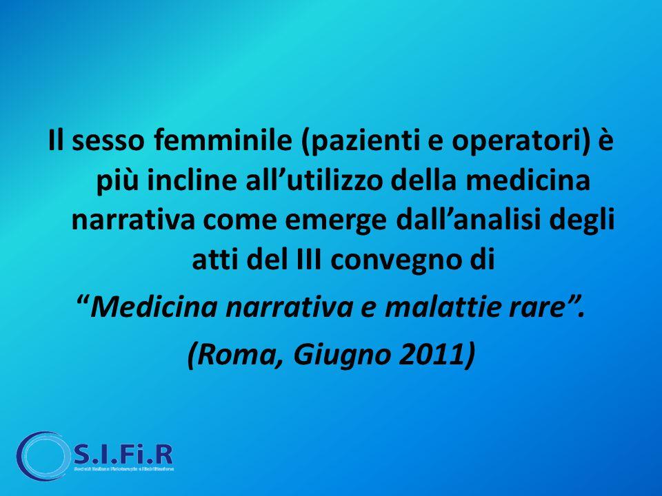 Il sesso femminile (pazienti e operatori) è più incline all'utilizzo della medicina narrativa come emerge dall'analisi degli atti del III convegno di