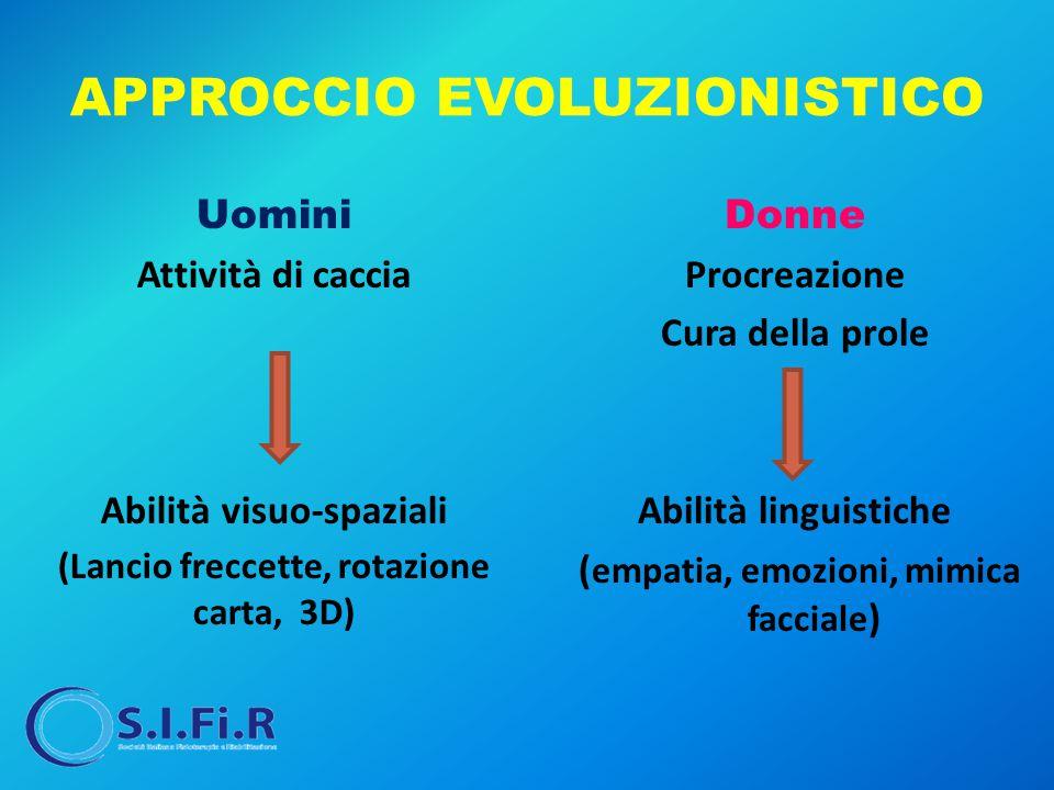 APPROCCIO EVOLUZIONISTICO Uomini Attività di caccia Abilità visuo-spaziali (Lancio freccette, rotazione carta, 3D) Donne Procreazione Cura della prole