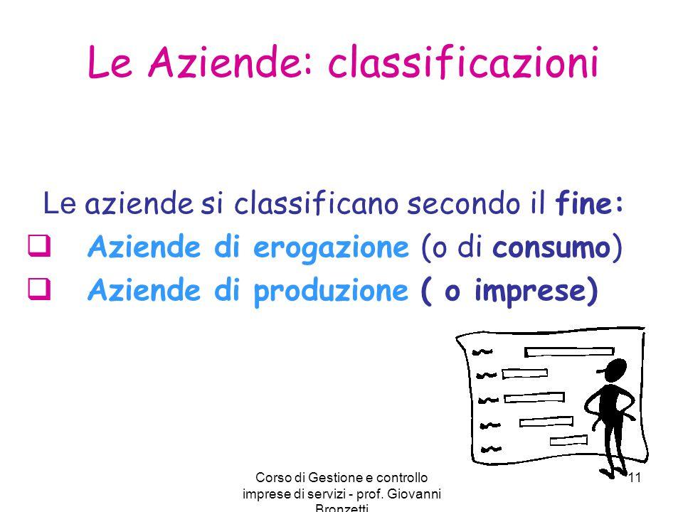 Corso di Gestione e controllo imprese di servizi - prof. Giovanni Bronzetti 11 Le Aziende: classificazioni Le aziende si classificano secondo il fine: