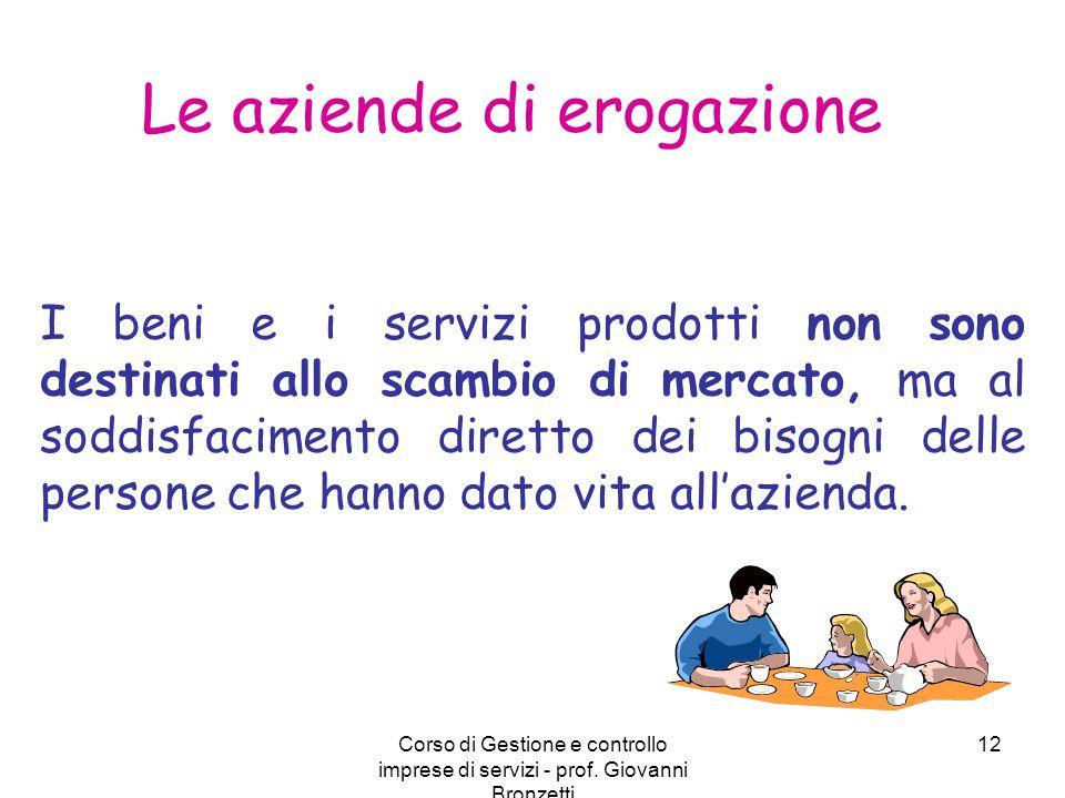 Corso di Gestione e controllo imprese di servizi - prof. Giovanni Bronzetti 12 I beni e i servizi prodotti non sono destinati allo scambio di mercato,