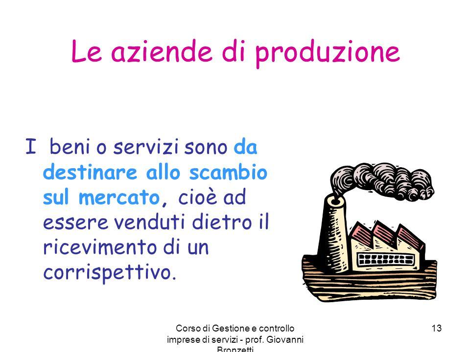 Corso di Gestione e controllo imprese di servizi - prof. Giovanni Bronzetti 13 Le aziende di produzione I beni o servizi sono da destinare allo scambi