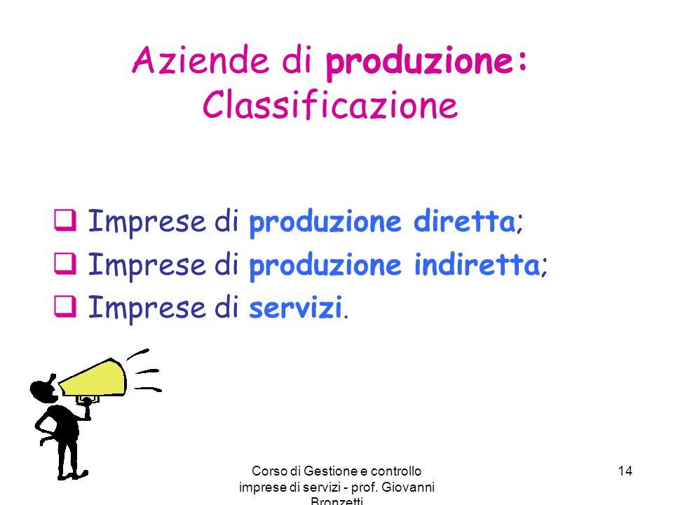 Corso di Gestione e controllo imprese di servizi - prof. Giovanni Bronzetti 14  Imprese di produzione diretta;  Imprese di produzione indiretta;  I