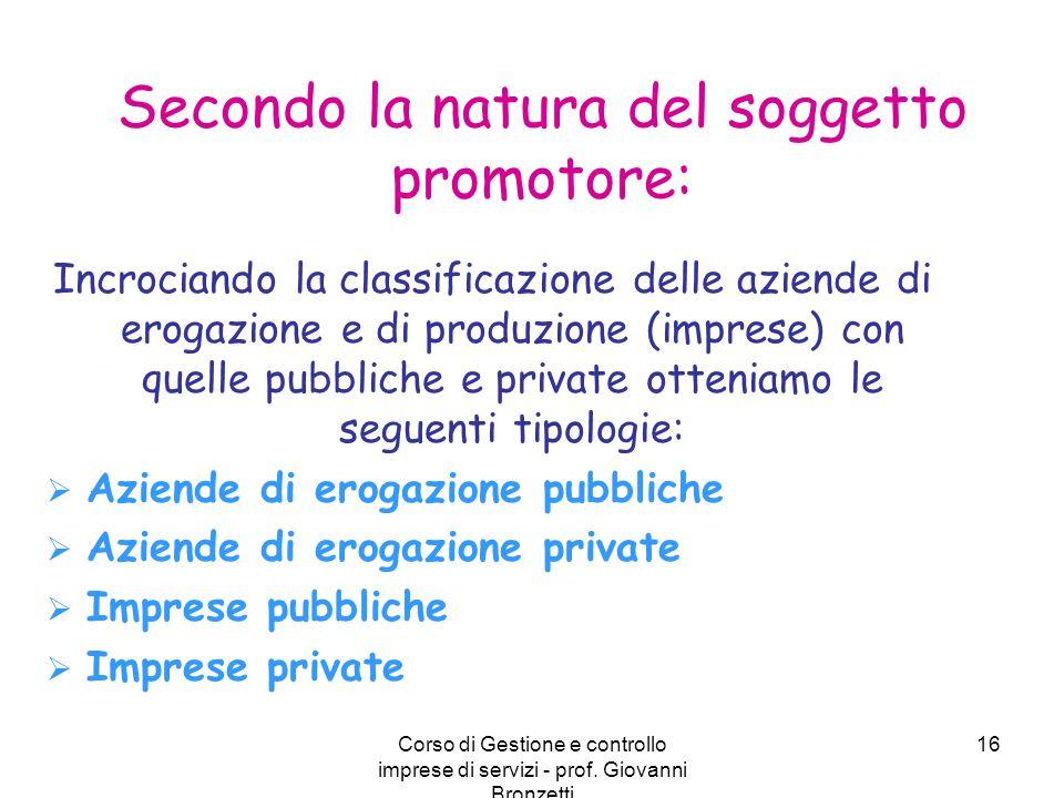 Corso di Gestione e controllo imprese di servizi - prof. Giovanni Bronzetti 16 Secondo la natura del soggetto promotore: Incrociando la classificazion