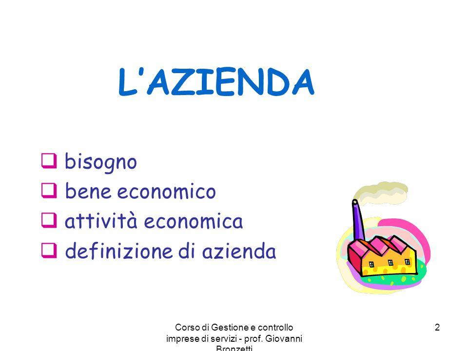 Corso di Gestione e controllo imprese di servizi - prof. Giovanni Bronzetti 2 L'AZIENDA  bisogno  bene economico  attività economica  definizione