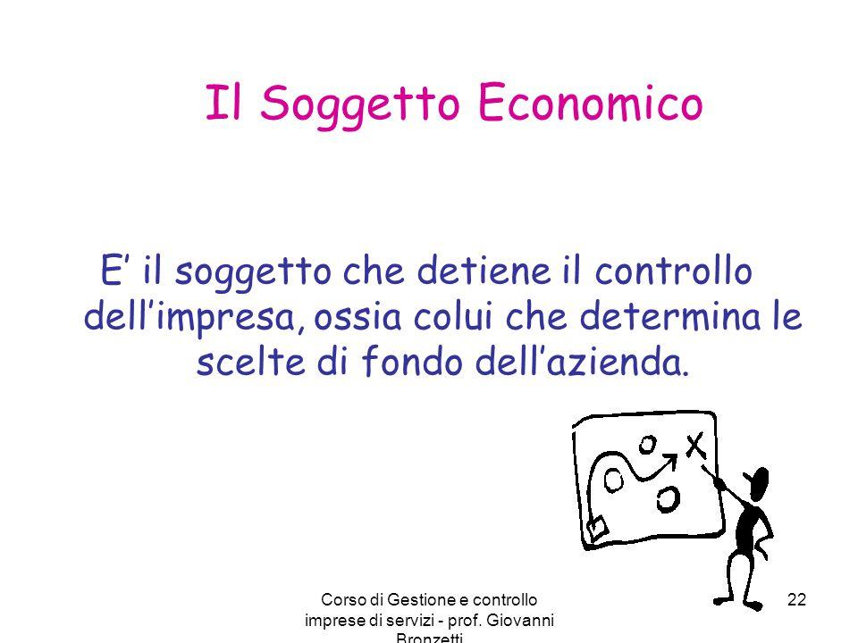 Corso di Gestione e controllo imprese di servizi - prof. Giovanni Bronzetti 22 Il Soggetto Economico E' il soggetto che detiene il controllo dell'impr